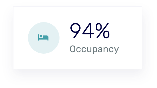 94% Occupancy